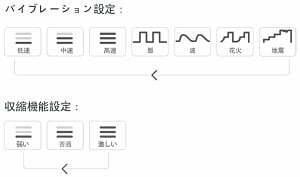 MAX2の動作パターン